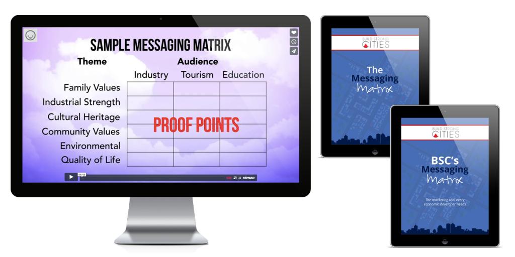 mockup-section-messaging-matrix